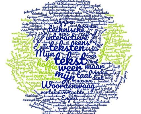 wordcloud - blog 1